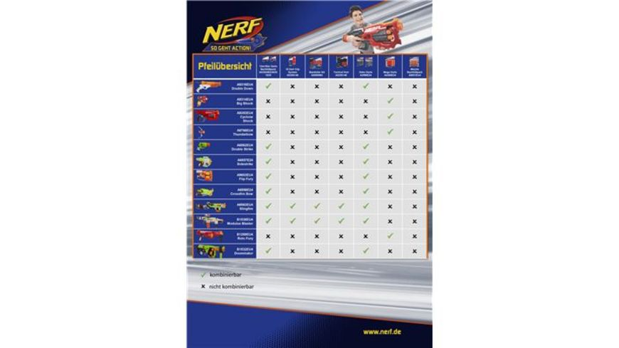 Hasbro Nerf N Strike Elite Mega BigShock