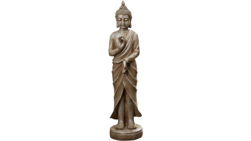 Mueller Buddha 80cm