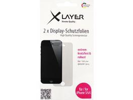 iPhone 5 Displayschutzfolie