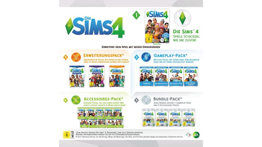 Die Sims 4 Limited Edition