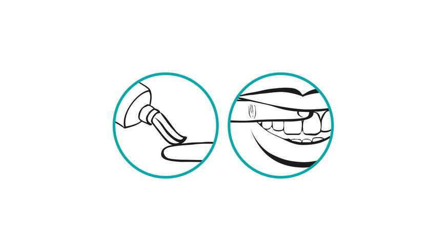 beovita Parodont Zahnfleischpflege Gel