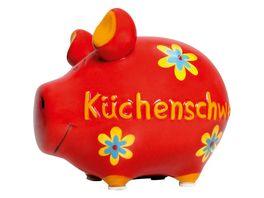 KCG Sparschwein Kuechenschwein
