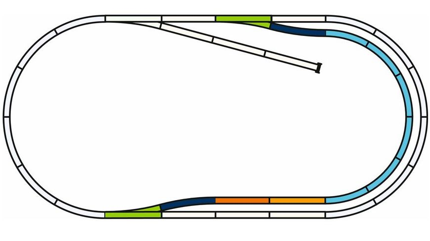 PIKO 55321 PIKO A Gleis mit Bettung Set C