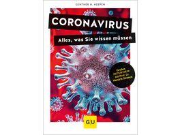 Coronavirus Alles was Sie wissen muessen