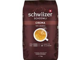 Schwiizer Schueuemli Crema