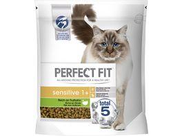 PERFECT FIT Katzenfutter Beutel Sensitive 1 mit Truthahn