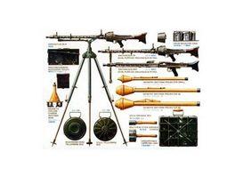 Tamiya 300035111 Militaer 1 35 WWII Diorama Set Dt Waffen