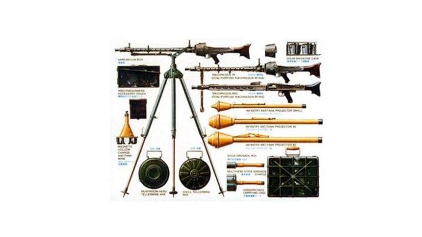 Tamiya Waffensatz