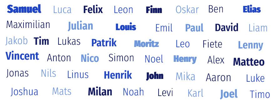 Jungen Namen