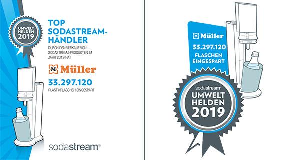 SodaStream bei Müller